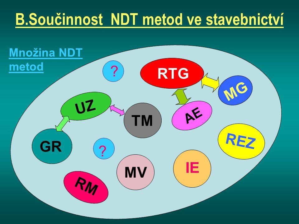 B.Součinnost NDT metod ve stavebnictví RTG RM MG UZ TM AE GR MV REZ IE ? ? Množina NDT metod