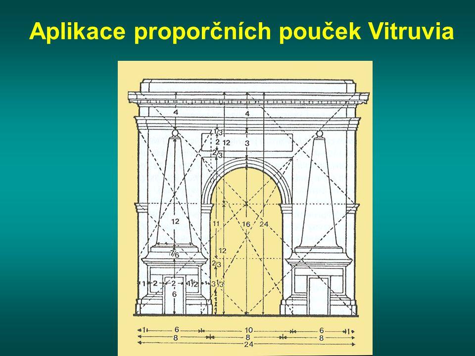 Aplikace proporčních pouček Vitruvia