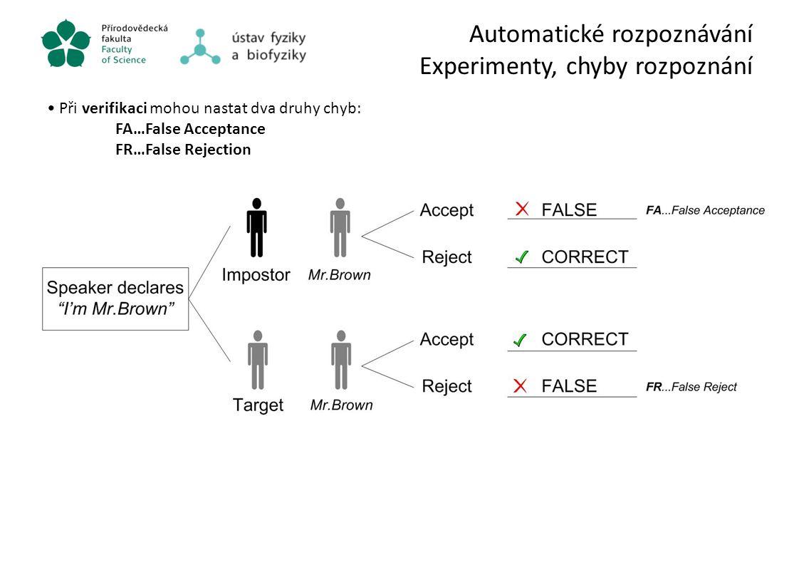 Automatické rozpoznávání Experimenty, chyby rozpoznání Při verifikaci mohou nastat dva druhy chyb: FA…False Acceptance FR…False Rejection