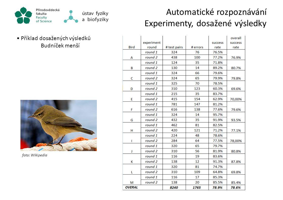 Automatické rozpoznávání Experimenty, dosažené výsledky Příklad dosažených výsledků Budníček menší foto: Wikipedia