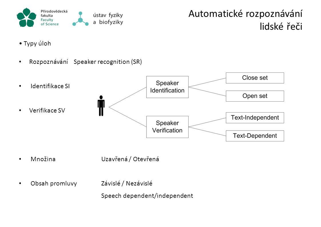 Automatické rozpoznávání lidské řeči Typy úloh RozpoznáváníSpeaker recognition (SR) Identifikace SI Verifikace SV MnožinaUzavřená / Otevřená Obsah pro