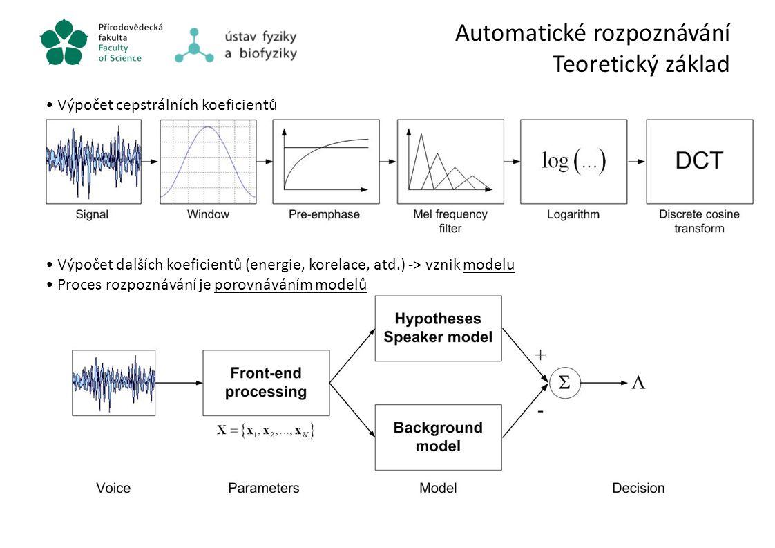 Automatické rozpoznávání Teoretický základ Výpočet cepstrálních koeficientů Výpočet dalších koeficientů (energie, korelace, atd.) -> vznik modelu Proc