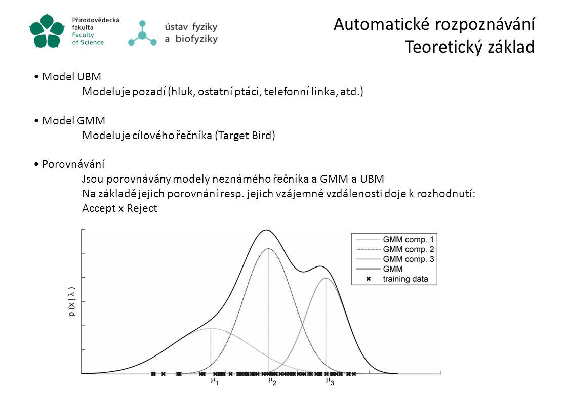 Automatické rozpoznávání Metody Rozpoznávání ptáků: Metody 1.Parametry MFCCs → klasifikace GMM 2.Parametry MFCC a PLP → klasifikace HMM s využitím HTK 3.Parametry MFCC → klasifikátor ANN, s využitím NN Toolboxu v Matlabu Naše práci kombinují Neupravená data (raw records) Záznamy napříč časovým obdobím (roky a delší) GMM-UBM (Universal Background Model)