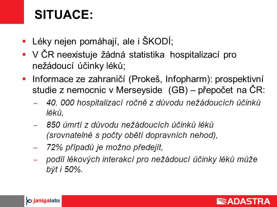 SITUACE:  Léky nejen pomáhají, ale i ŠKODÍ;  V ČR neexistuje žádná statistika hospitalizací pro nežádoucí účinky léků;  Informace ze zahraničí (Pro