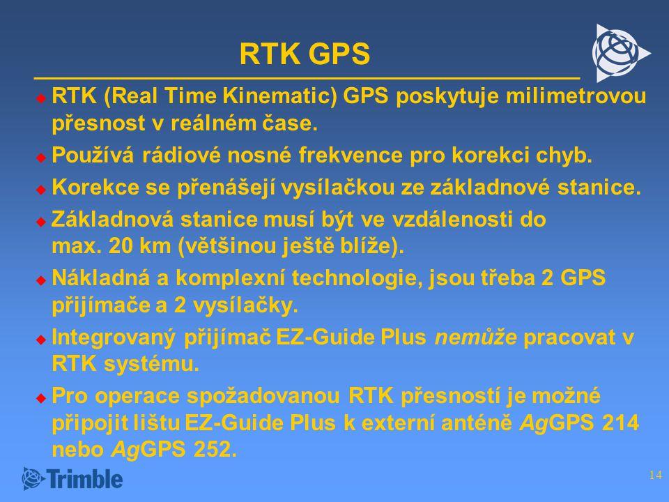 14 RTK GPS  RTK (Real Time Kinematic) GPS poskytuje milimetrovou přesnost v reálném čase.