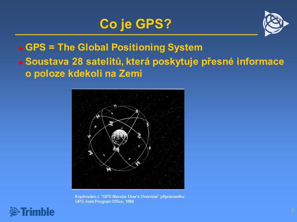 3 Co je GPS.