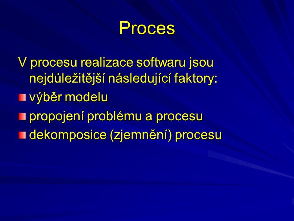 Proces V procesu realizace softwaru jsou nejdůležitější následující faktory: výběr modelu propojení problému a procesu dekomposice (zjemnění) procesu