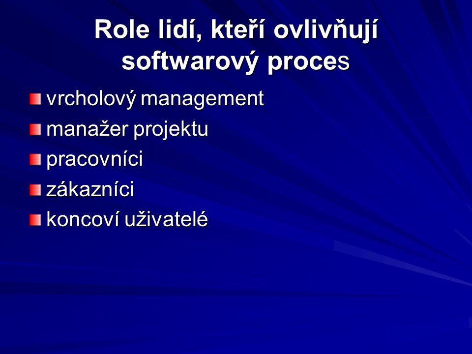Role lidí, kteří ovlivňují softwarový proces vrcholový management manažer projektu pracovnícizákazníci koncoví uživatelé