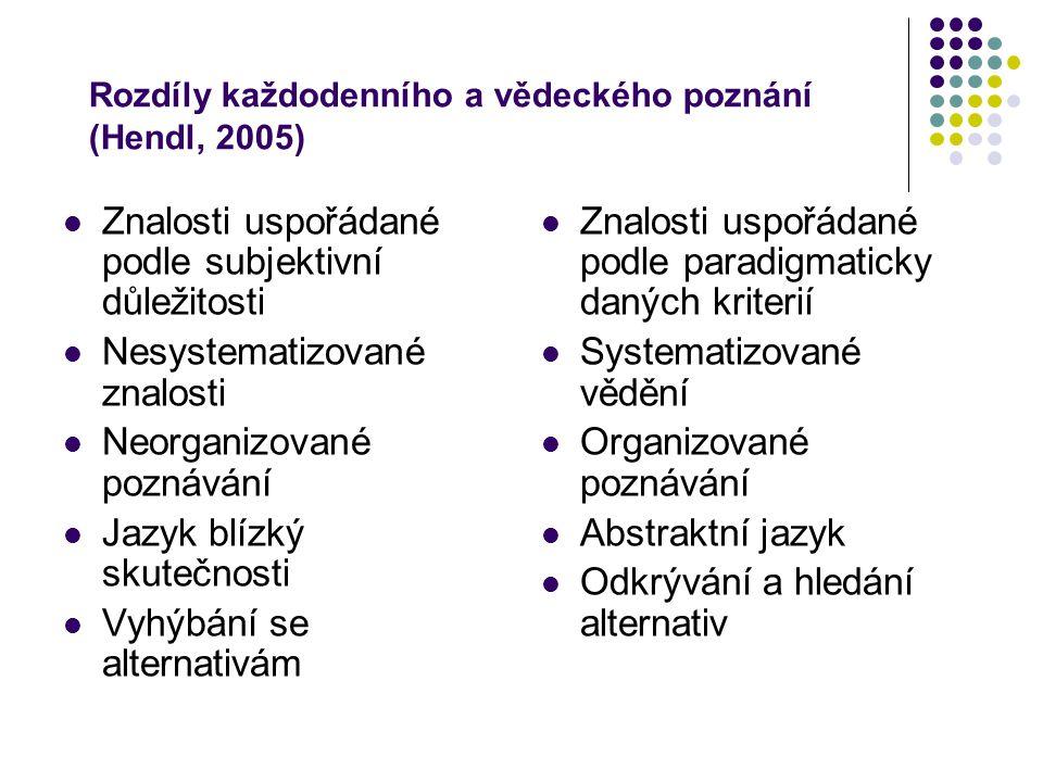 Věda a výzkum (Hendl, 2005) Věda je soubor systematicky setříděných poznatků o určité tematické oblasti a zároveň je to proces generování těchto poznatků pomocí určitých pravidel Výzkum znamená proces vytváření nových poznatků (je to systematická a pečlivě naplánovaná činnost)