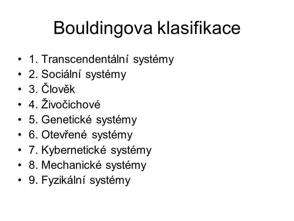 Bouldingova klasifikace 1. Transcendentální systémy 2. Sociální systémy 3. Člověk 4. Živočichové 5. Genetické systémy 6. Otevřené systémy 7. Kyberneti