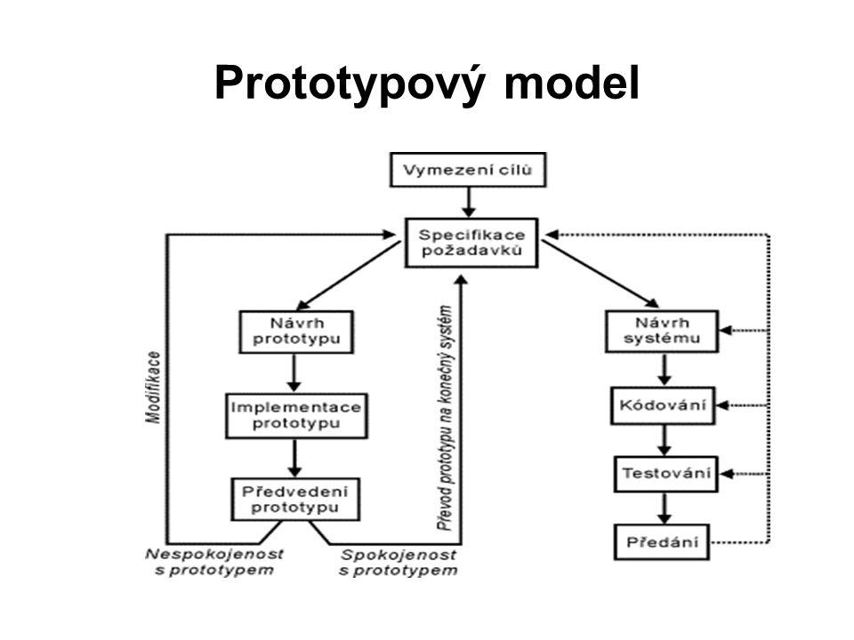 Prototypový model