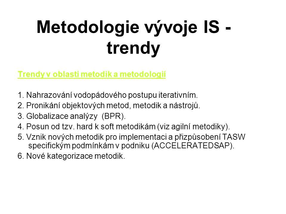 Metodologie vývoje IS - trendy Trendy v oblasti metodik a metodologií 1. Nahrazování vodopádového postupu iterativním. 2. Pronikání objektových metod,