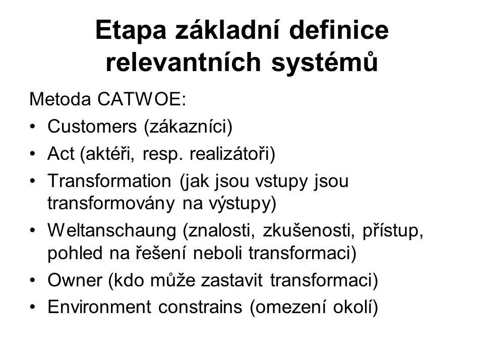 Etapa základní definice relevantních systémů Metoda CATWOE: Customers (zákazníci) Act (aktéři, resp. realizátoři) Transformation (jak jsou vstupy jsou