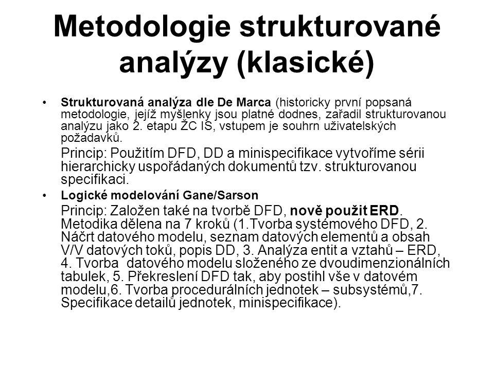Metodologie strukturované analýzy (klasické) Strukturovaná analýza dle De Marca (historicky první popsaná metodologie, jejíž myšlenky jsou platné dodn