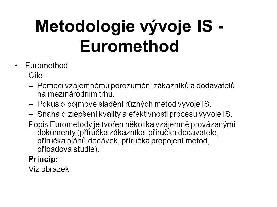 Metodologie vývoje IS - Euromethod Euromethod Cíle: –Pomoci vzájemnému porozumění zákazníků a dodavatelů na mezinárodním trhu. –Pokus o pojmové sladěn