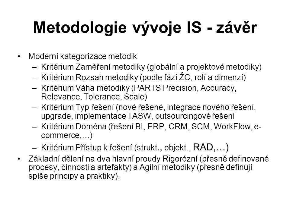 Metodologie vývoje IS - závěr Moderní kategorizace metodik –Kritérium Zaměření metodiky (globální a projektové metodiky) –Kritérium Rozsah metodiky (p