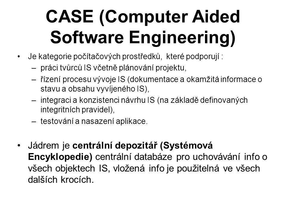 CASE (Computer Aided Software Engineering) Je kategorie počítačových prostředků, které podporují : –práci tvůrců IS včetně plánování projektu, –řízení