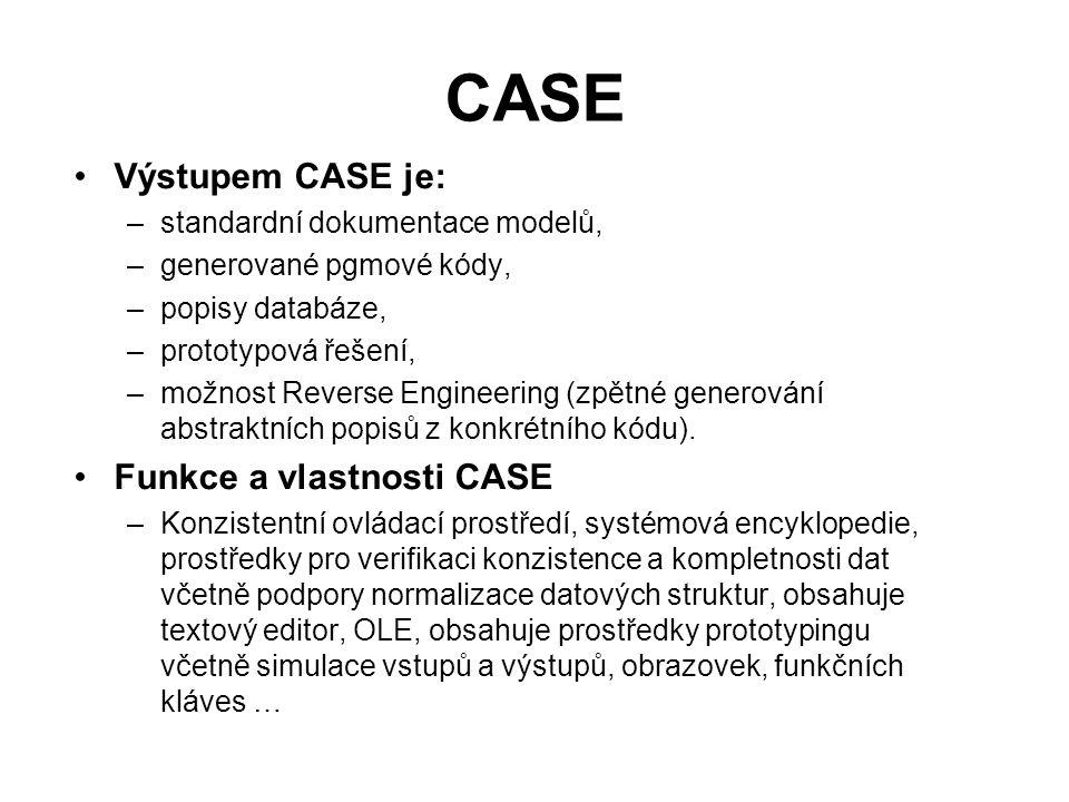 CASE Výstupem CASE je: –standardní dokumentace modelů, –generované pgmové kódy, –popisy databáze, –prototypová řešení, –možnost Reverse Engineering (z