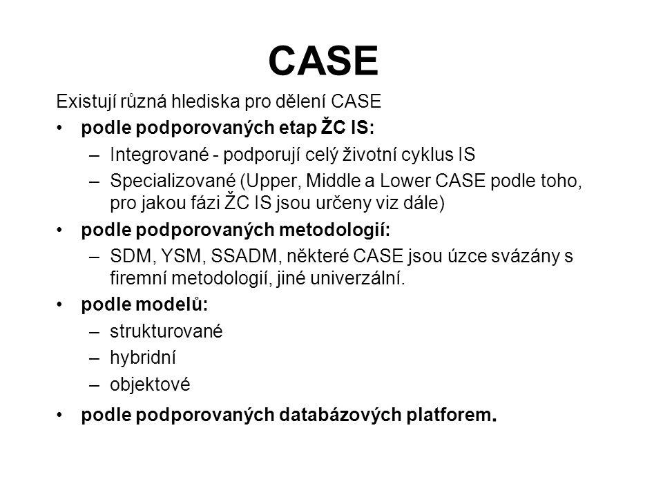 CASE Existují různá hlediska pro dělení CASE podle podporovaných etap ŽC IS: –Integrované - podporují celý životní cyklus IS –Specializované (Upper, M