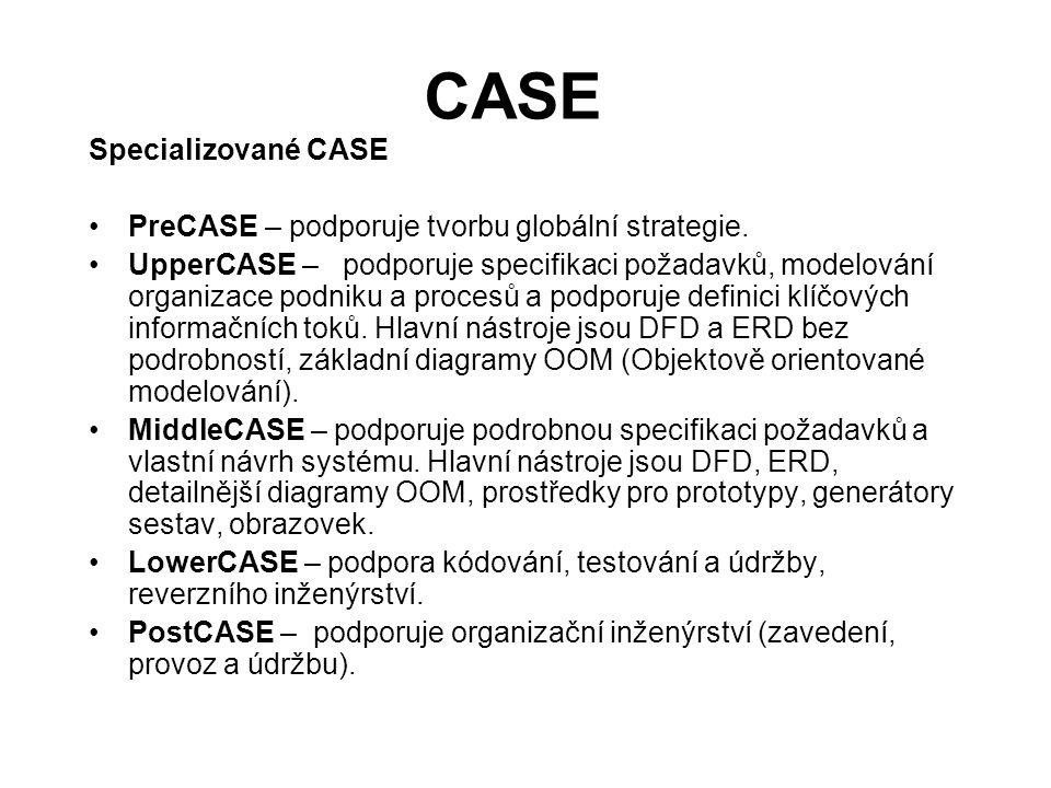 CASE Specializované CASE PreCASE – podporuje tvorbu globální strategie. UpperCASE – podporuje specifikaci požadavků, modelování organizace podniku a p