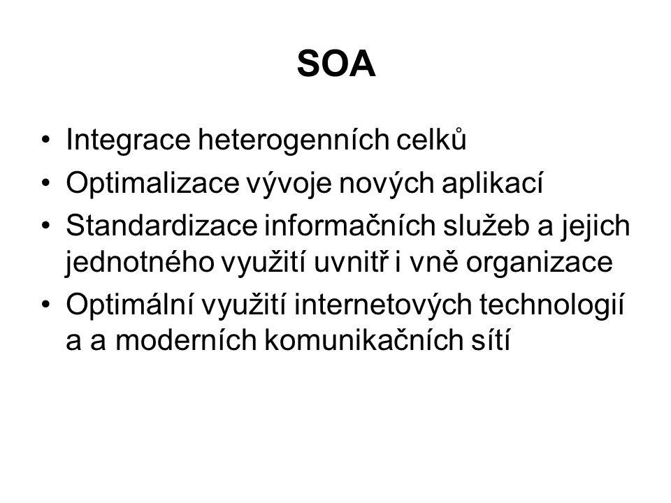 SOA Integrace heterogenních celků Optimalizace vývoje nových aplikací Standardizace informačních služeb a jejich jednotného využití uvnitř i vně organ
