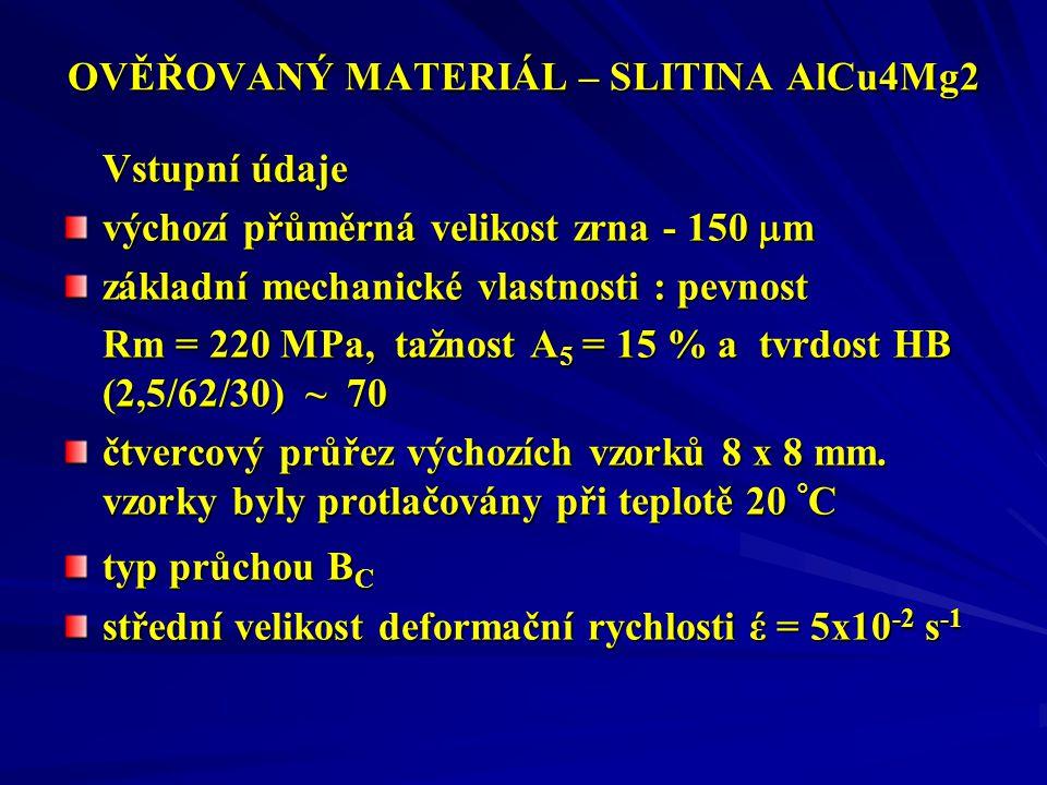 OVĚŘOVANÝ MATERIÁL – SLITINA AlCu4Mg2 Vstupní údaje výchozí přůměrná velikost zrna - 150  m základní mechanické vlastnosti : pevnost Rm = 220 MPa, tažnost A 5 = 15 % a tvrdost HB (2,5/62/30) ~ 70 čtvercový průřez výchozích vzorků 8 x 8 mm.