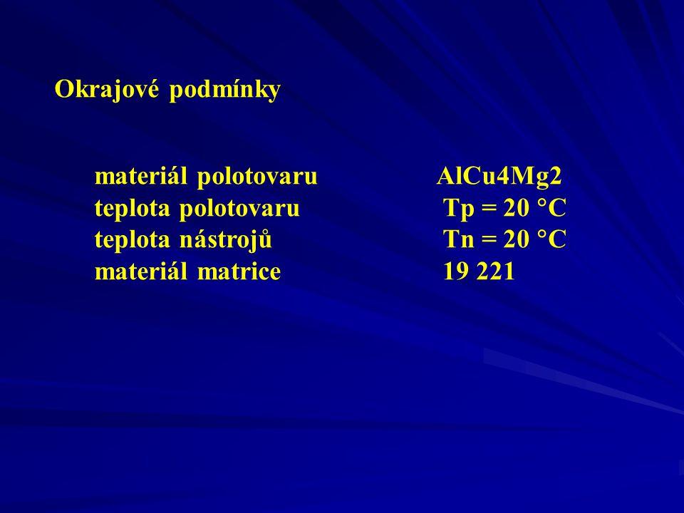 Okrajové podmínky materiál polotovaru AlCu4Mg2 teplota polotovaru Tp = 20  C teplota nástrojů Tn = 20  C materiál matrice 19 221