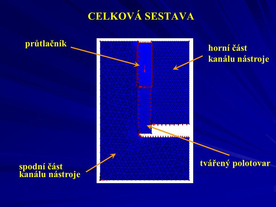 CELKOVÁ SESTAVA průtlačník spodní část kanálu nástroje horní část kanálu nástroje tvářený polotovar