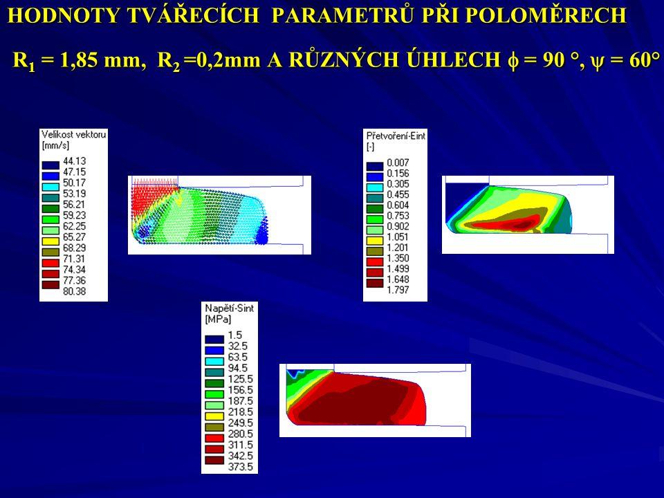 HODNOTY TVÁŘECÍCH PARAMETRŮ PŘI POLOMĚRECH R 1 = 1,85 mm, R 2 =0,2mm A RŮZNÝCH ÚHLECH  = 90 °,  = 60°