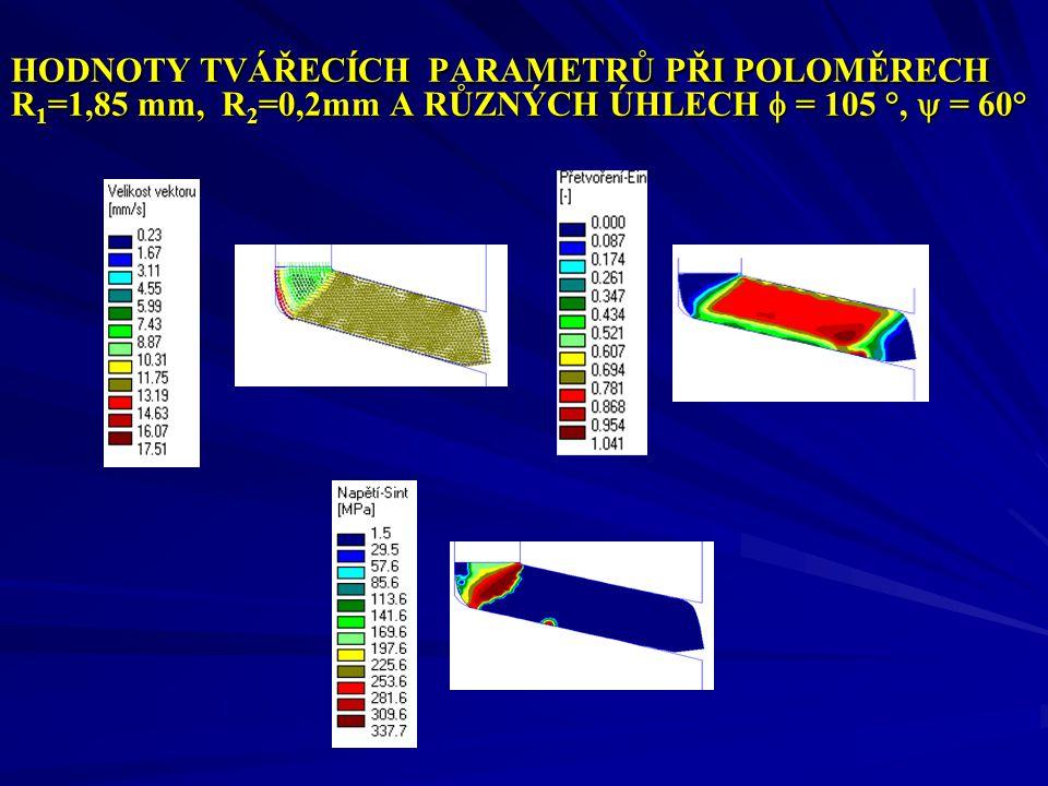 HODNOTY TVÁŘECÍCH PARAMETRŮ PŘI POLOMĚRECH R 1 =1,85 mm, R 2 =0,2mm A RŮZNÝCH ÚHLECH  = 105 °,  = 60°