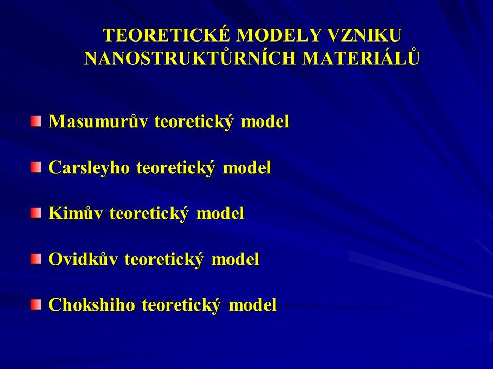TEORETICKÉ MODELY VZNIKU NANOSTRUKTŮRNÍCH MATERIÁLŮ Masumurův teoretický model Carsleyho teoretický model Kimův teoretický model Ovidkův teoretický model Chokshiho teoretický model