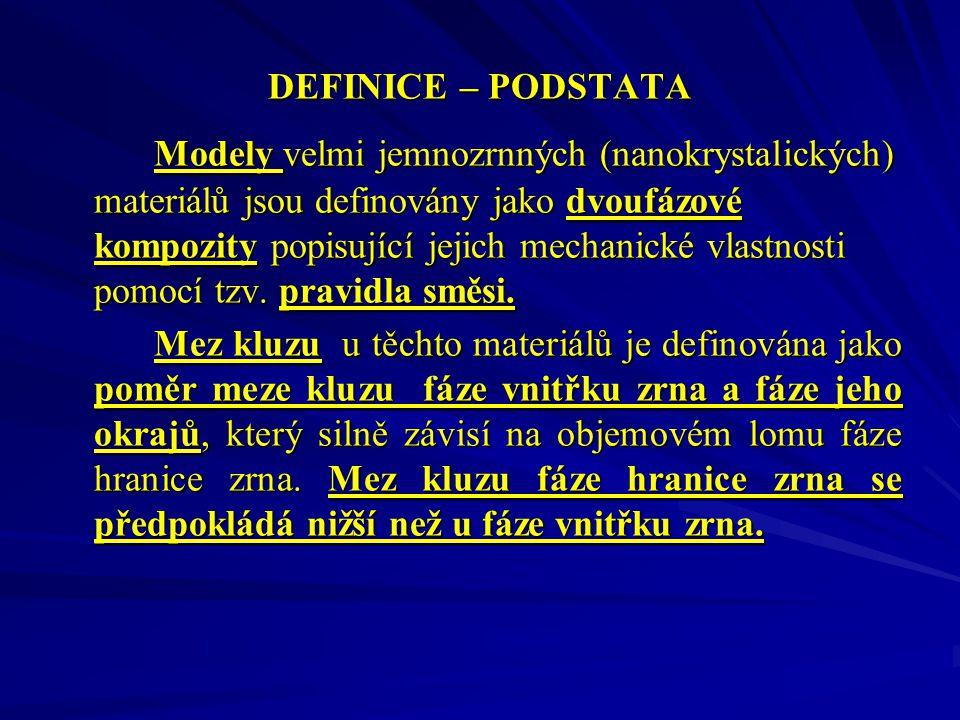 DEFINICE – PODSTATA Modely velmi jemnozrnných (nanokrystalických) materiálů jsou definovány jako dvoufázové kompozity popisující jejich mechanické vlastnosti pomocí tzv.