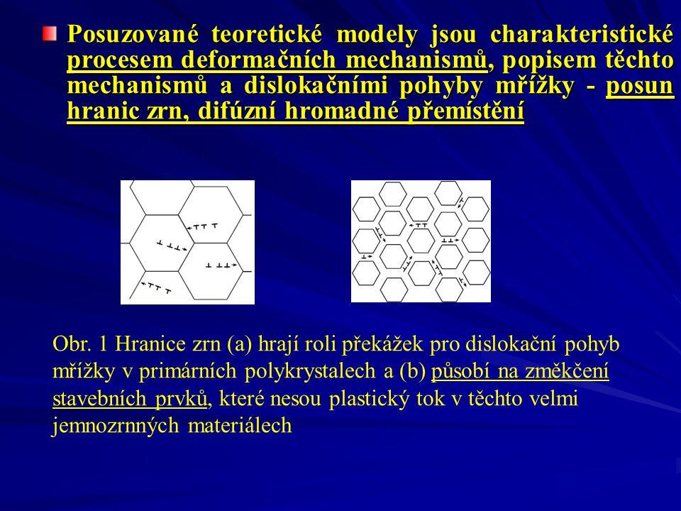 Posuzované teoretické modely jsou charakteristické procesem deformačních mechanismů, popisem těchto mechanismů a dislokačními pohyby mřížky - posun hranic zrn, difúzní hromadné přemístění Obr.