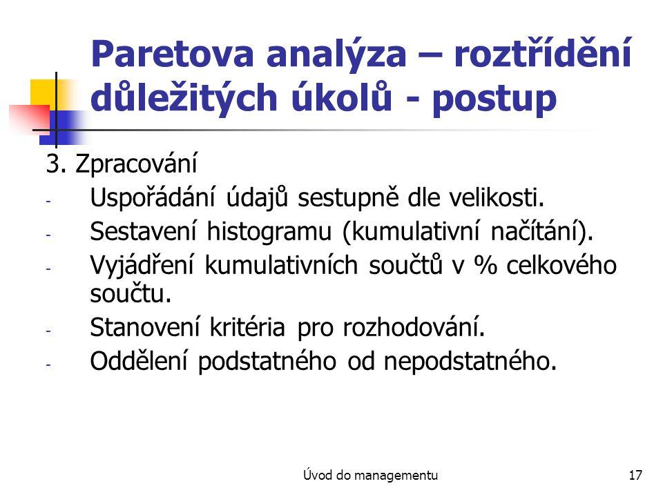 Úvod do managementu17 Paretova analýza – roztřídění důležitých úkolů - postup 3. Zpracování - Uspořádání údajů sestupně dle velikosti. - Sestavení his