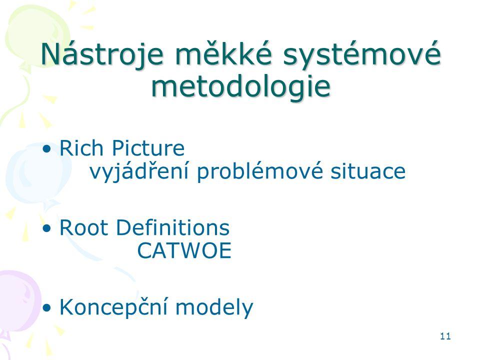 11 Nástroje měkké systémové metodologie Rich Picture vyjádření problémové situace Root Definitions CATWOE Koncepční modely