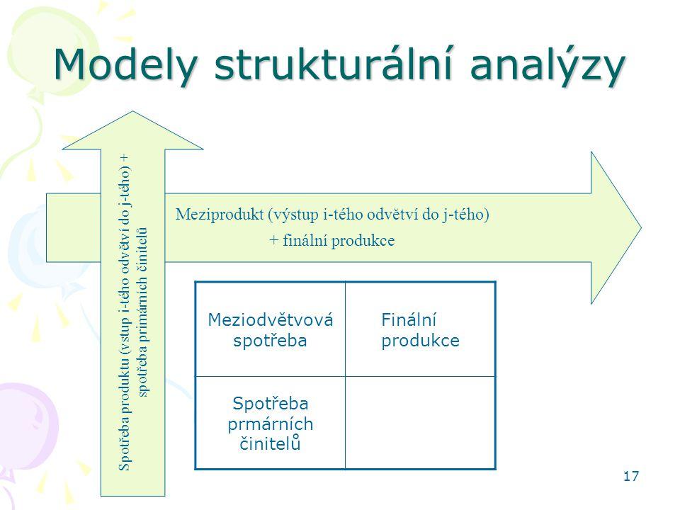 17 Modely strukturální analýzy Meziprodukt (výstup i-tého odvětví do j-tého) + finální produkce Spotřeba produktu (vstup i-tého odvětví do j-tého) + spotřeba primárních činitelů Meziodvětvová spotřeba Finální produkce Spotřeba prmárních činitelů