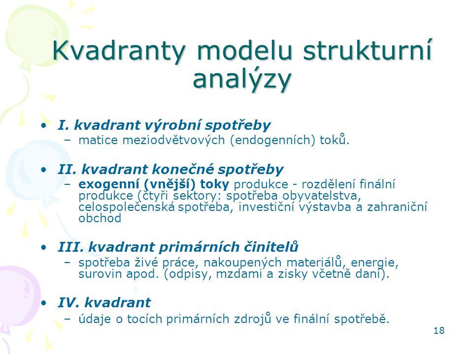 18 Kvadranty modelu strukturní analýzy I. kvadrant výrobní spotřeby –matice meziodvětvových (endogenních) toků. II. kvadrant konečné spotřeby –exogenn