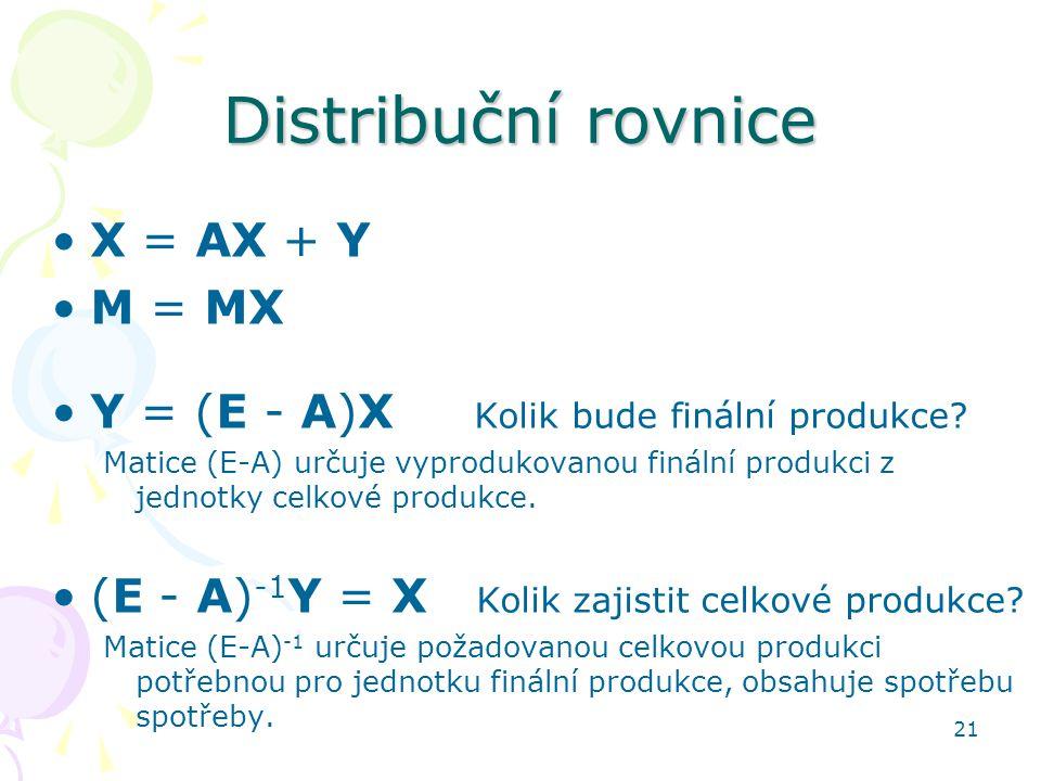 21 Distribuční rovnice X = AX + Y M = MX Y = (E - A)X Kolik bude finální produkce? Matice (E-A) určuje vyprodukovanou finální produkci z jednotky celk