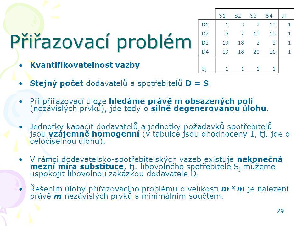 29 Přiřazovací problém Kvantifikovatelnost vazby Stejný počet dodavatelů a spotřebitelů D = S.
