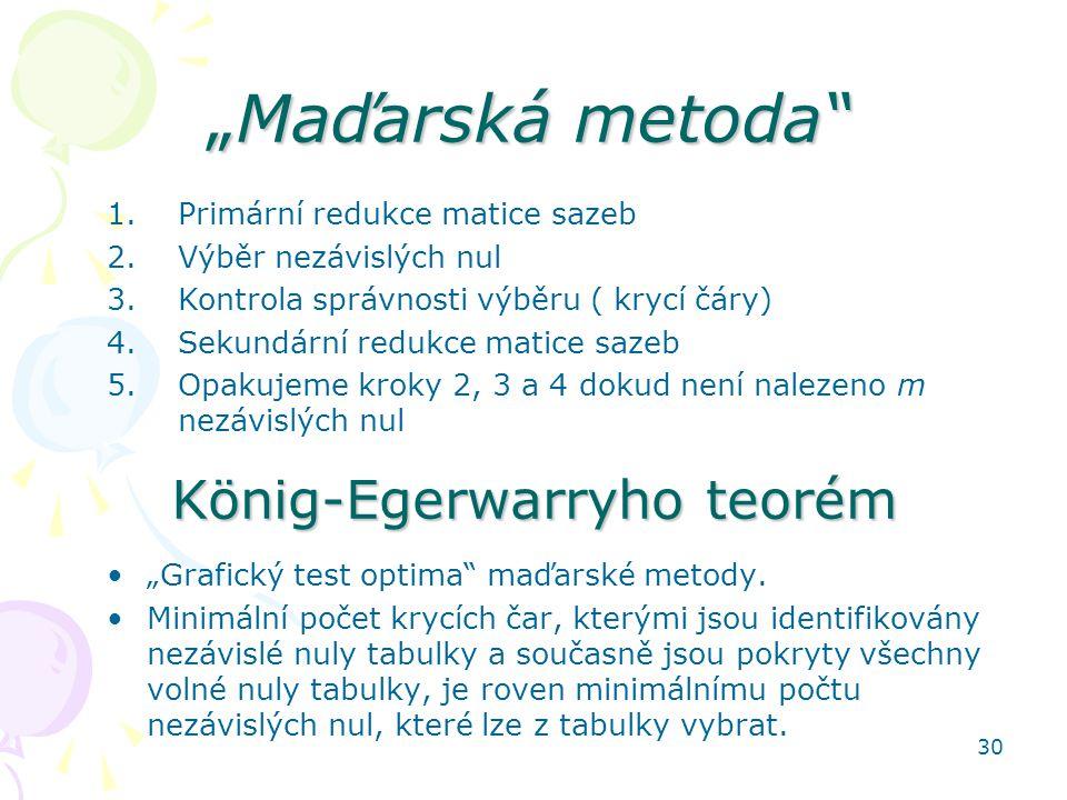 """30 König-Egerwarryho teorém """"Grafický test optima"""" maďarské metody. Minimální počet krycích čar, kterými jsou identifikovány nezávislé nuly tabulky a"""