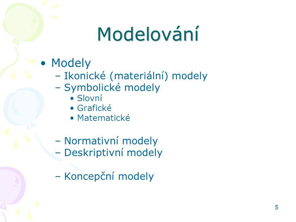 5 Modelování Modely –Ikonické (materiální) modely –Symbolické modely Slovní Grafické Matematické –Normativní modely –Deskriptivní modely –Koncepční mo