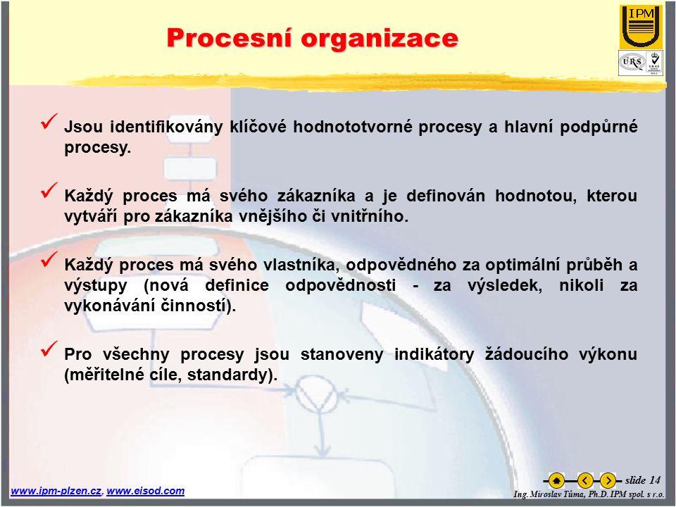 Ing. Miroslav Tůma, Ph.D. IPM spol. s r.o. www.ipm-plzen.czwww.ipm-plzen.cz, www.eisod.comwww.eisod.com slide 14 Procesní organizace Jsou identifiková