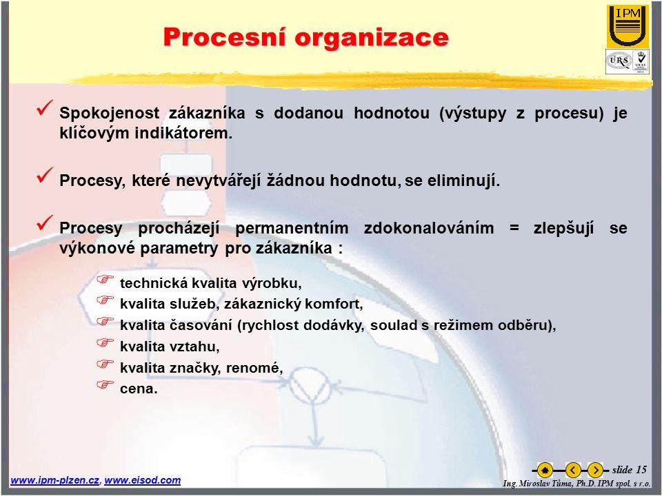 Ing. Miroslav Tůma, Ph.D. IPM spol. s r.o. www.ipm-plzen.czwww.ipm-plzen.cz, www.eisod.comwww.eisod.com slide 15 Procesní organizace Spokojenost zákaz