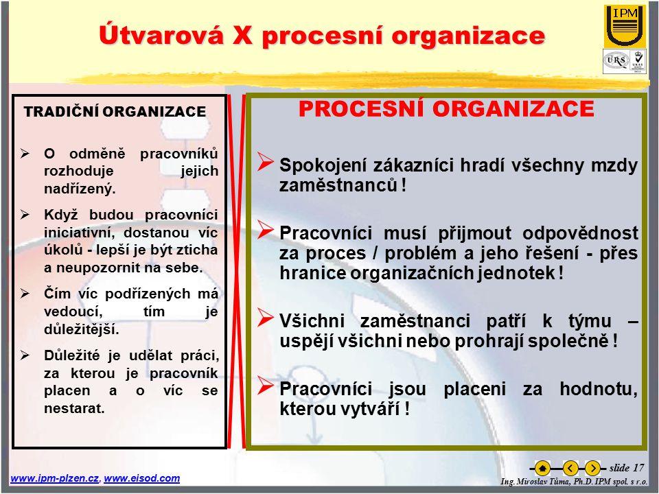 Ing. Miroslav Tůma, Ph.D. IPM spol. s r.o. www.ipm-plzen.czwww.ipm-plzen.cz, www.eisod.comwww.eisod.com slide 17 Útvarová X procesní organizace TRADIČ