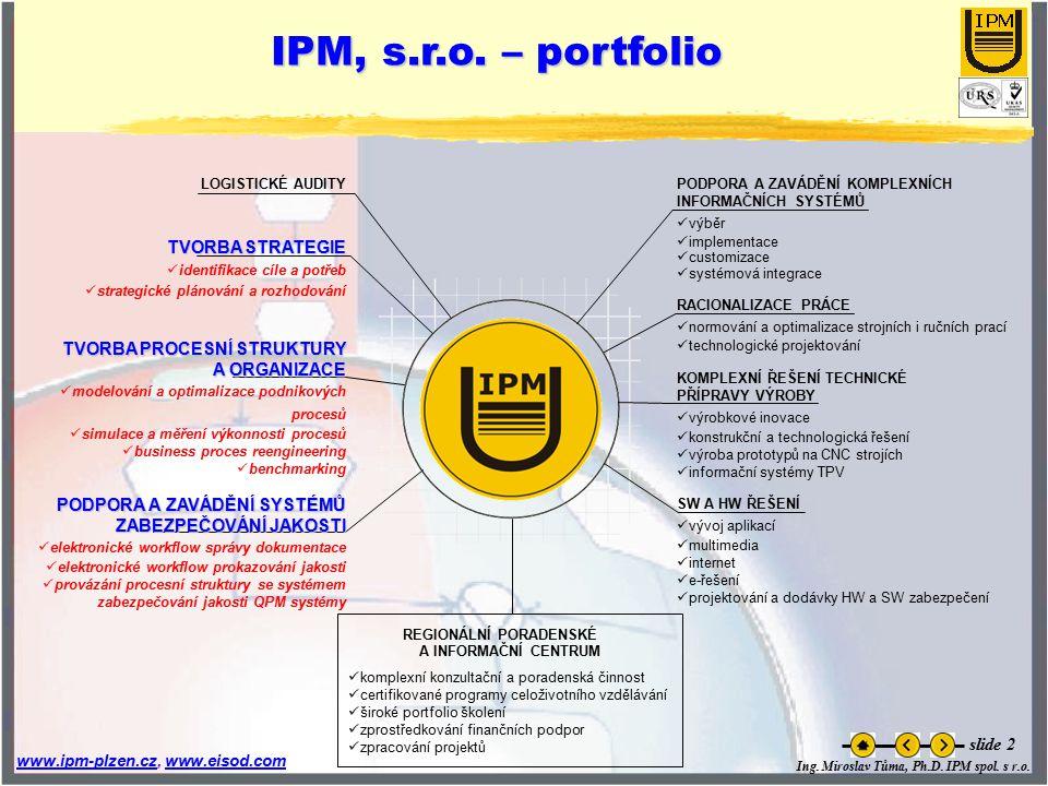 Ing. Miroslav Tůma, Ph.D. IPM spol. s r.o. www.ipm-plzen.czwww.ipm-plzen.cz, www.eisod.comwww.eisod.com slide 2 IPM, s.r.o. – portfolio PODPORA A ZAVÁ