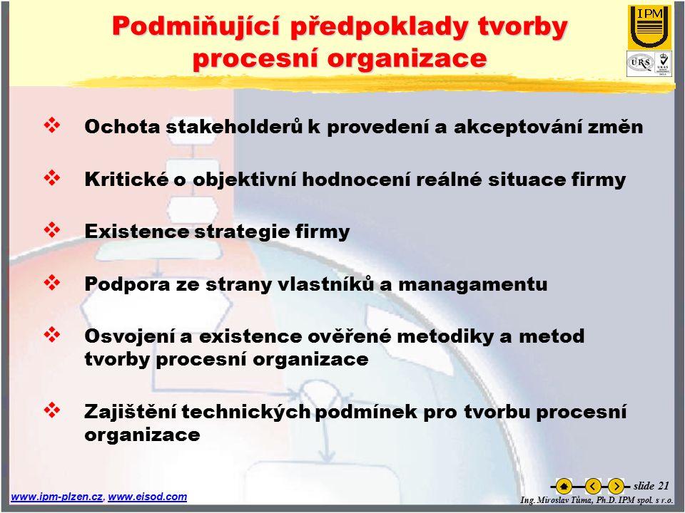 Ing. Miroslav Tůma, Ph.D. IPM spol. s r.o. www.ipm-plzen.czwww.ipm-plzen.cz, www.eisod.comwww.eisod.com slide 21 Podmiňující předpoklady tvorby proces