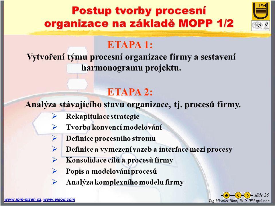 Ing. Miroslav Tůma, Ph.D. IPM spol. s r.o. www.ipm-plzen.czwww.ipm-plzen.cz, www.eisod.comwww.eisod.com slide 26 Postup tvorby procesní organizace na