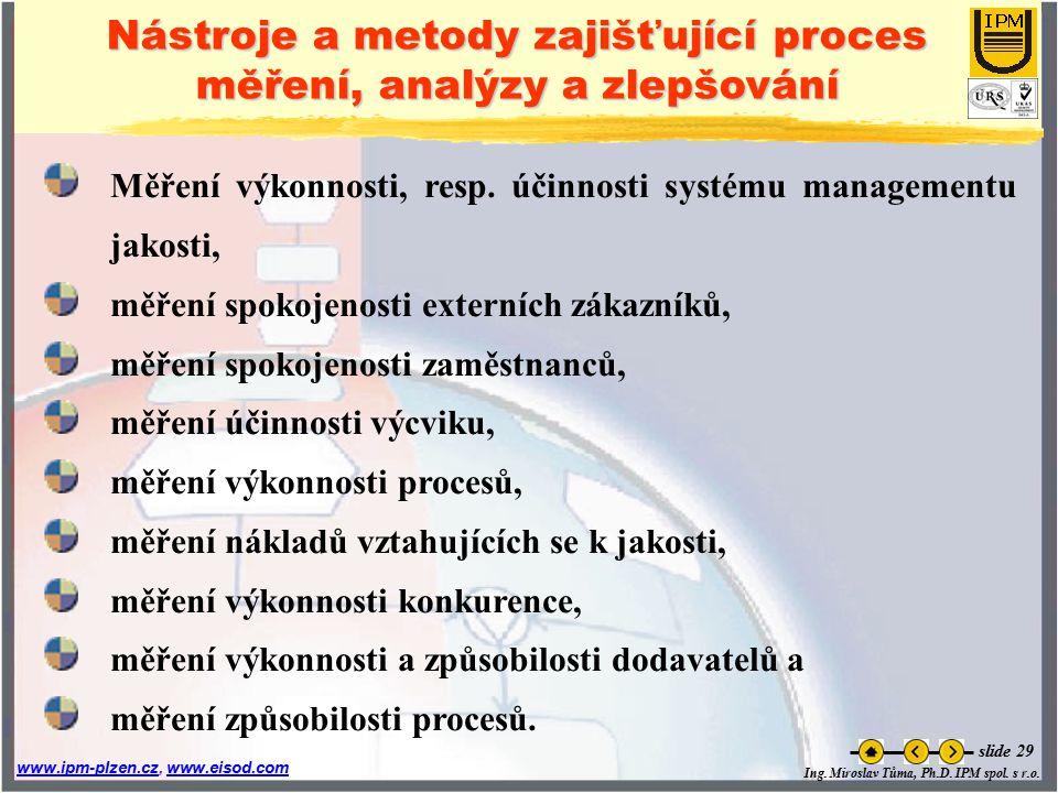 Ing. Miroslav Tůma, Ph.D. IPM spol. s r.o. www.ipm-plzen.czwww.ipm-plzen.cz, www.eisod.comwww.eisod.com slide 29 Nástroje a metody zajišťující proces