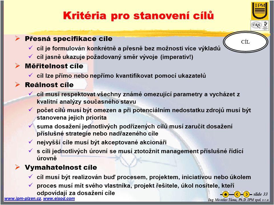 Ing. Miroslav Tůma, Ph.D. IPM spol. s r.o. www.ipm-plzen.czwww.ipm-plzen.cz, www.eisod.comwww.eisod.com slide 33  Přesná specifikace cíle cíl je form