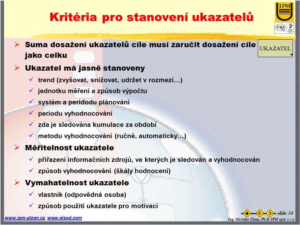 Ing. Miroslav Tůma, Ph.D. IPM spol. s r.o. www.ipm-plzen.czwww.ipm-plzen.cz, www.eisod.comwww.eisod.com slide 34  Suma dosažení ukazatelů cíle musí z